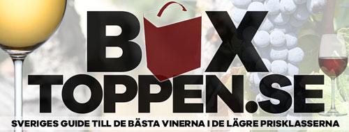 Boxtoppen